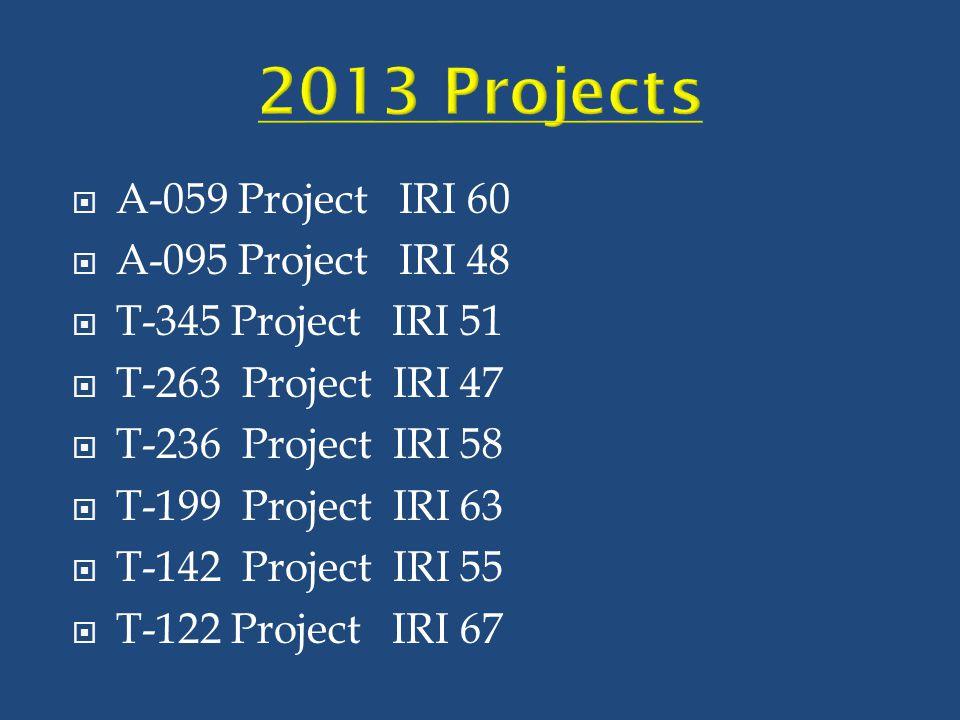  A-059 Project IRI 60  A-095 Project IRI 48  T-345 Project IRI 51  T-263 Project IRI 47  T-236 Project IRI 58  T-199 Project IRI 63  T-142 Proj