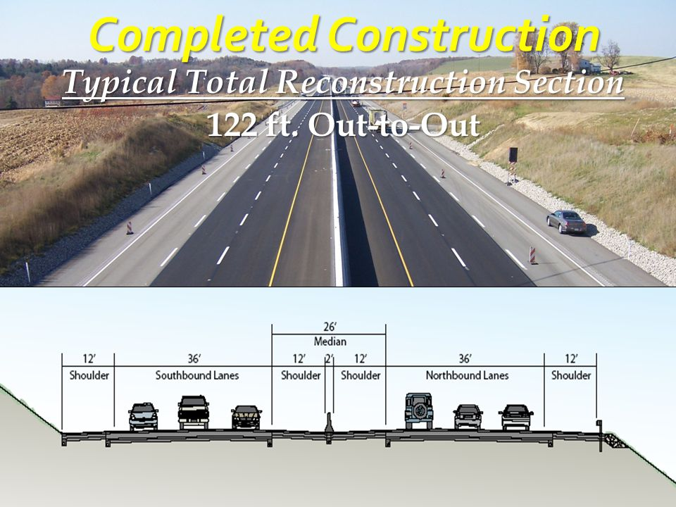 Completed Construction Typical Total Reconstruction Section 122 ft. Out-to-Out