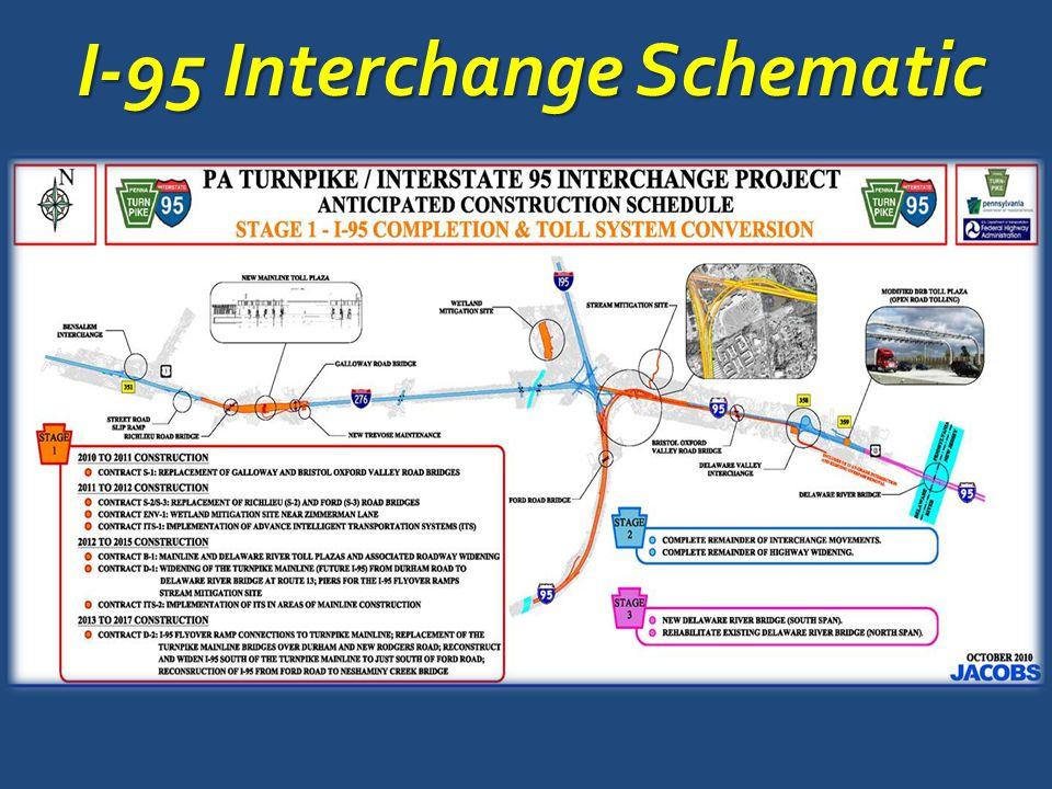 I-95 Interchange Schematic