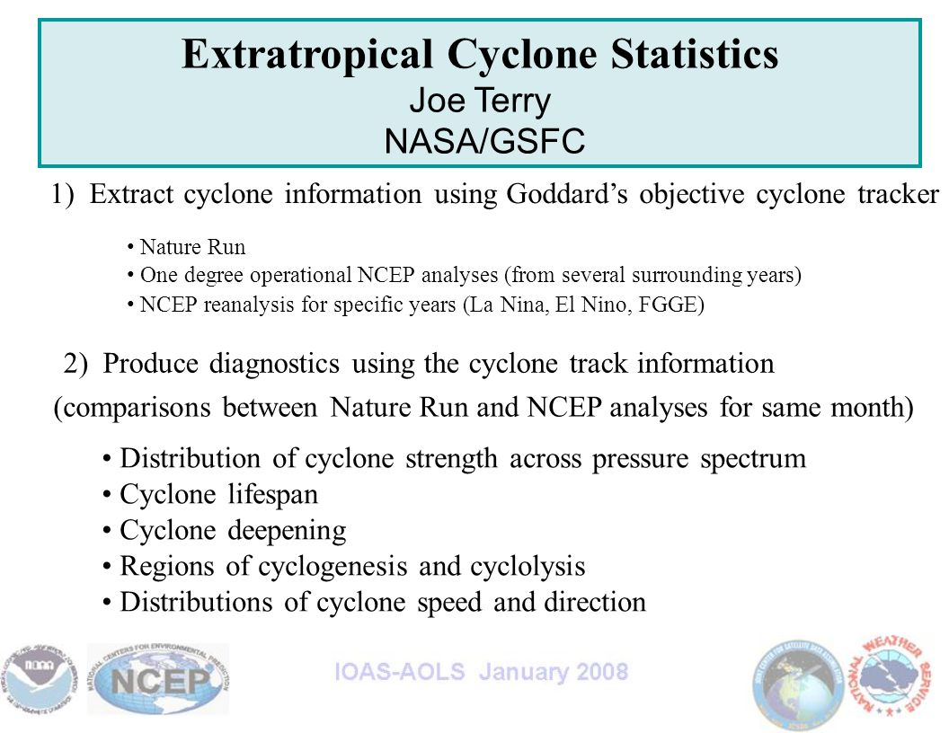 1) Extract cyclone information using Goddard's objective cyclone tracker Nature Run One degree operational NCEP analyses (from several surrounding years) NCEP reanalysis for specific years (La Nina, El Nino, FGGE) 2) Produce diagnostics using the cyclone track information (comparisons between Nature Run and NCEP analyses for same month) Distribution of cyclone strength across pressure spectrum Cyclone lifespan Cyclone deepening Regions of cyclogenesis and cyclolysis Distributions of cyclone speed and direction Extratropical Cyclone Statistics Joe Terry NASA/GSFC
