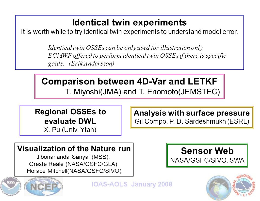 Identical twin experiments It is worth while to try identical twin experiments to understand model error.