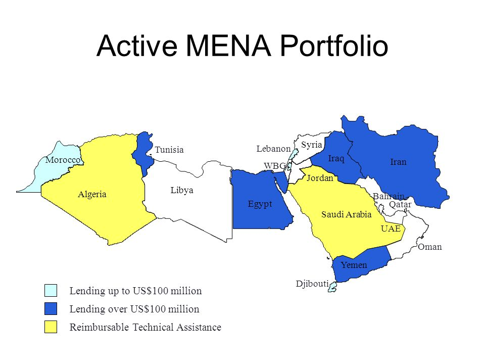 Active MENA Portfolio Algeria Bahrain Djibouti Egypt Iran Iraq Jordan Lebanon Libya Morocco Oman Saudi Arabia Syria Tunisia WBG Yemen Qatar UAE Lending up to US$100 million Lending over US$100 million Reimbursable Technical Assistance