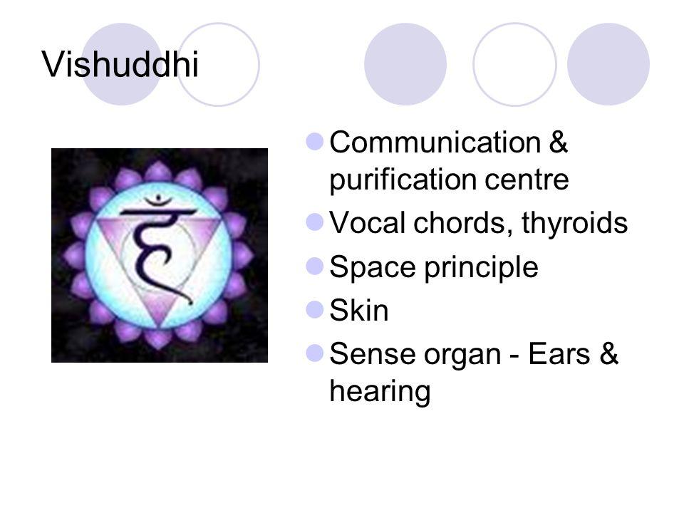 Vishuddhi Communication & purification centre Vocal chords, thyroids Space principle Skin Sense organ - Ears & hearing
