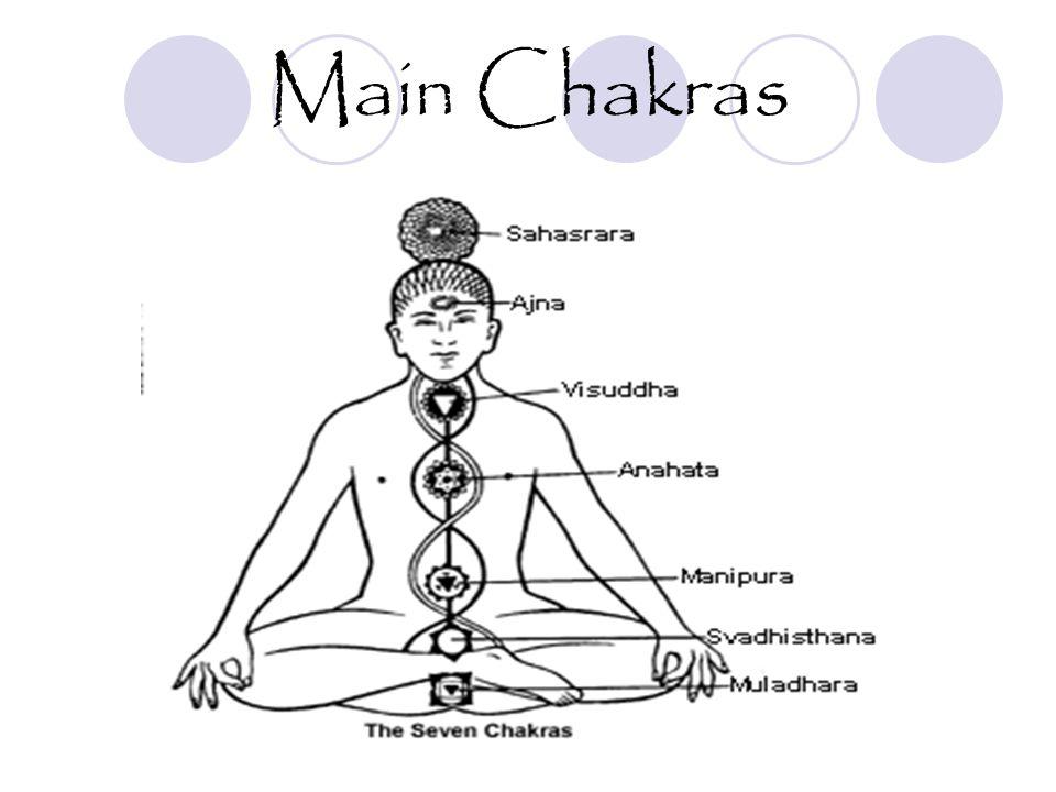 Main Chakras