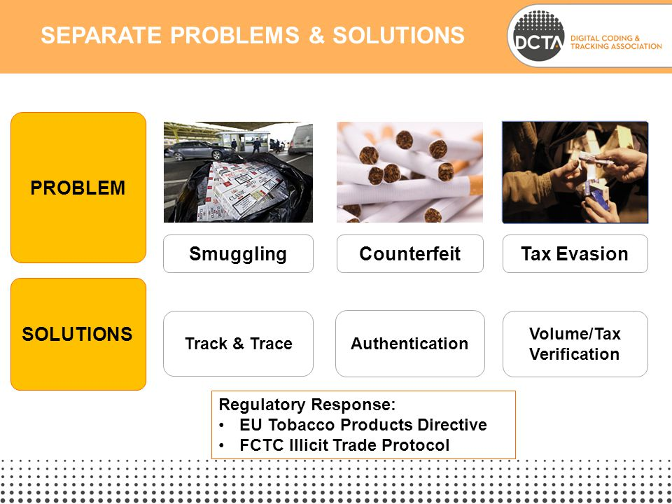SEPARATE PROBLEMS & SOLUTIONS Volume/Tax Verification CounterfeitSmuggling PROBLEM Track & Trace Authentication Tax Evasion SOLUTIONS Regulatory Response: EU Tobacco Products Directive FCTC Illicit Trade Protocol