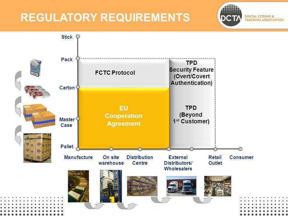 REGULATORY REQUIREMENTS ManufactureExternal Distributors/ Wholesalers ConsumerRetail Outlet Pallet Stick Master Case On site warehouse Distribution Ce