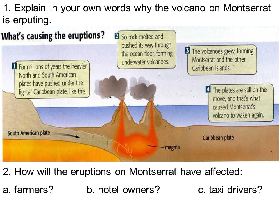1. Explain in your own words why the volcano on Montserrat is erputing.