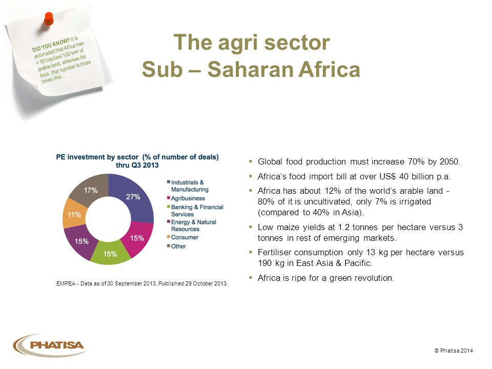 The agri sector Sub – Saharan Africa © Phatisa 2014 EMPEA - Data as of 30 September 2013.