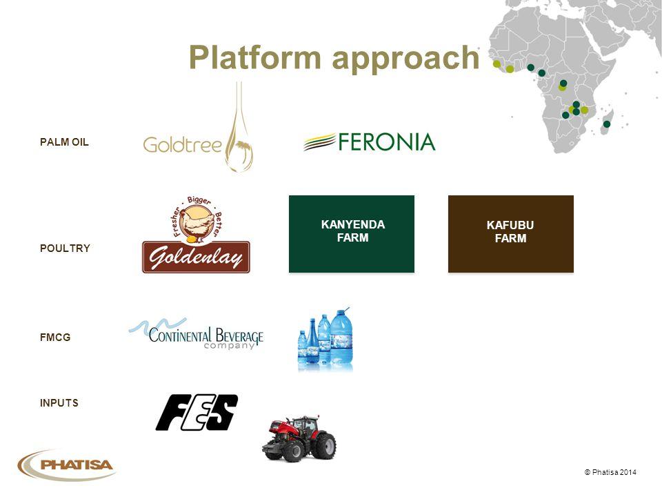 PALM OIL POULTRY FMCG KANYENDA FARM KAFUBU FARM Platform approach INPUTS © Phatisa 2014