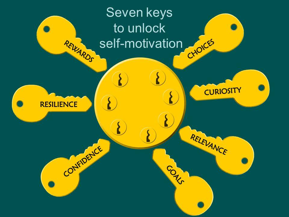 Seven keys to unlock self-motivation