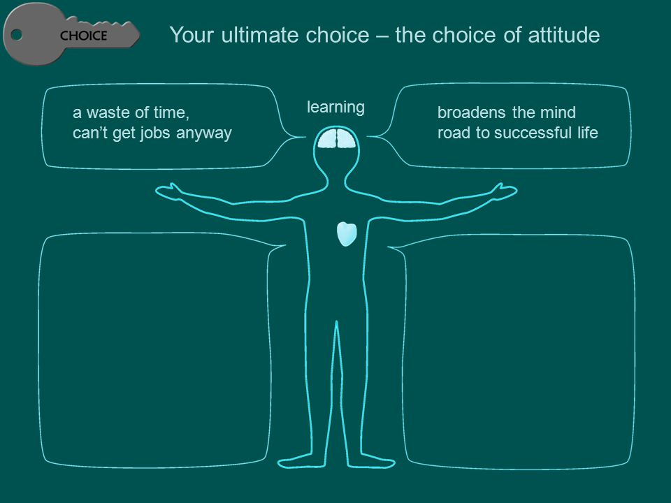 Your ultimate choice – the choice of attitude learning a waste of time, can't get jobs anyway broadens the mind road to successful life