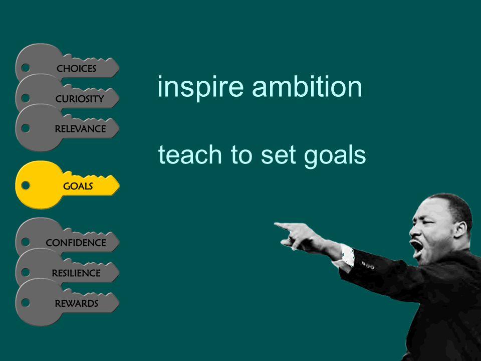 inspire ambition teach to set goals