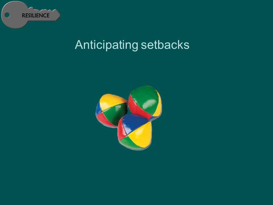 Anticipating setbacks