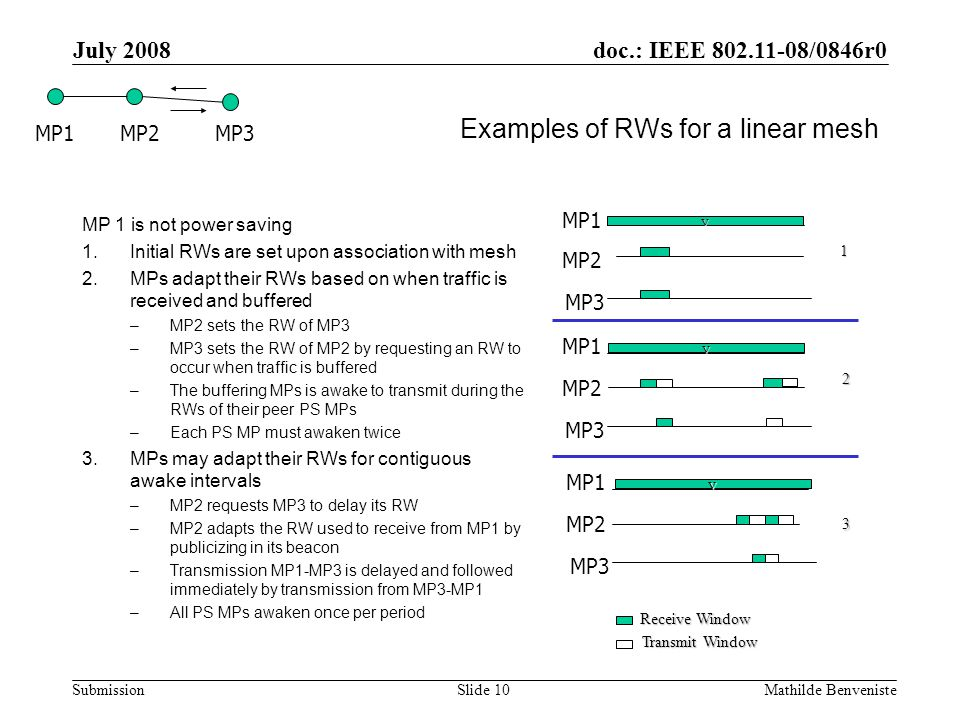 doc.: IEEE 802.11-08/0846r0 Submission July 2008 Mathilde BenvenisteSlide 10 Examples of RWs for a linear mesh MP 1 is not power saving 1.Initial RWs