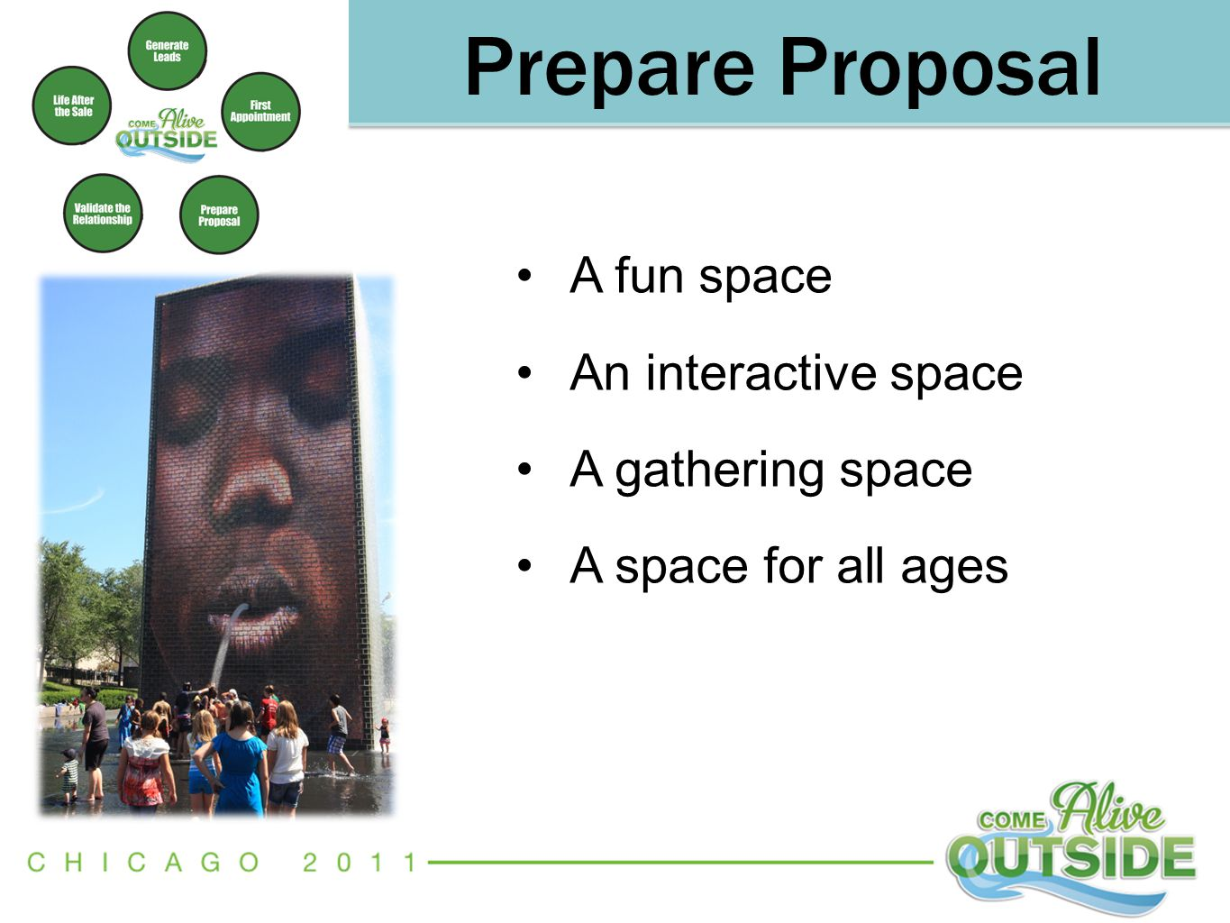 Prepare Proposal A fun space An interactive space A gathering space A space for all ages
