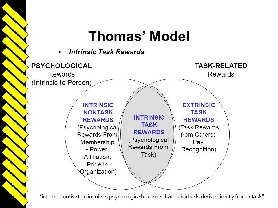 Driven 26 Thomas' Model Intrinsic Task Rewards TASK-RELATED Rewards PSYCHOLOGICAL Rewards (Intrinsic to Person) INTRINSIC NONTASK REWARDS (Psychologic