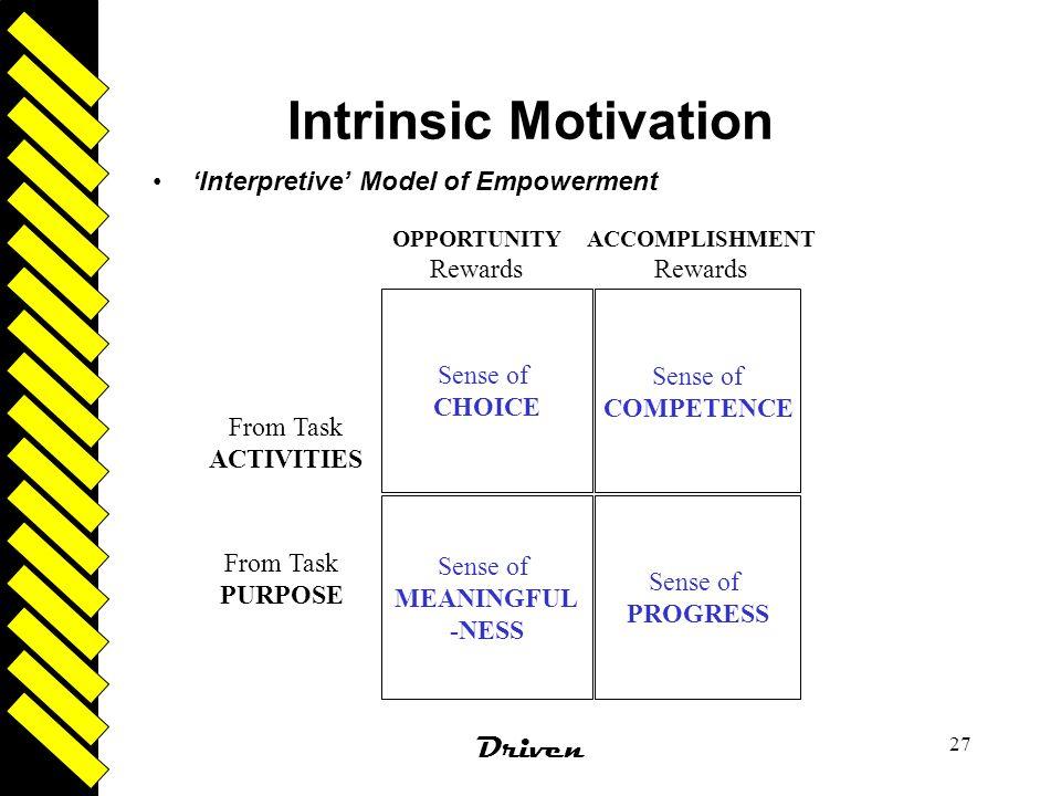 Driven 27 Intrinsic Motivation 'Interpretive' Model of Empowerment Sense of CHOICE Sense of MEANINGFUL -NESS Sense of COMPETENCE Sense of PROGRESS ACC