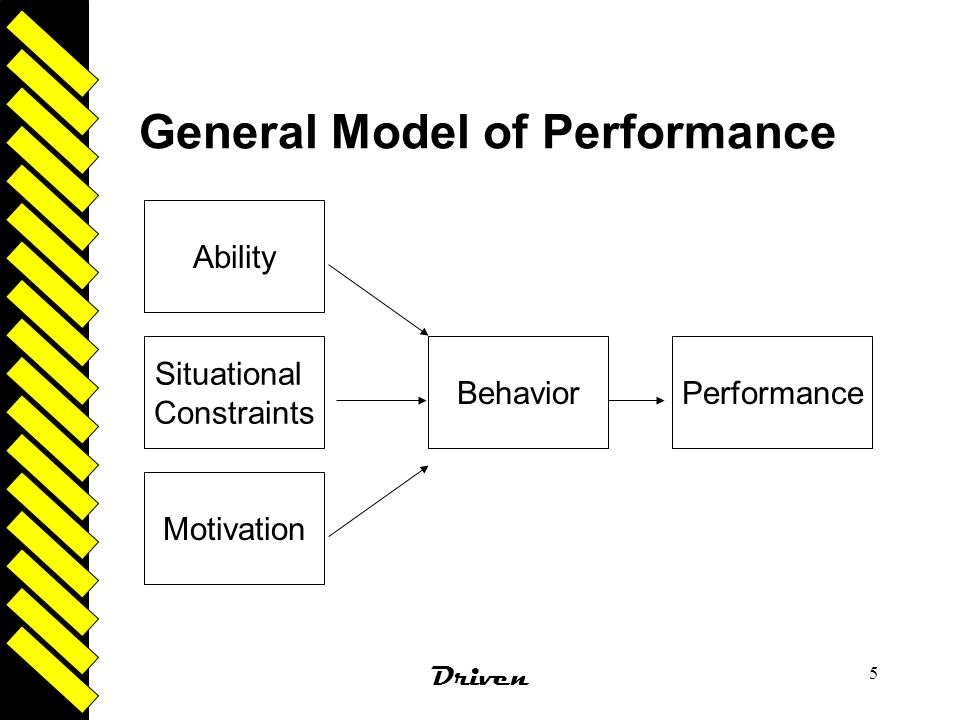 Driven 5 General Model of Performance Ability Situational Constraints Motivation BehaviorPerformance