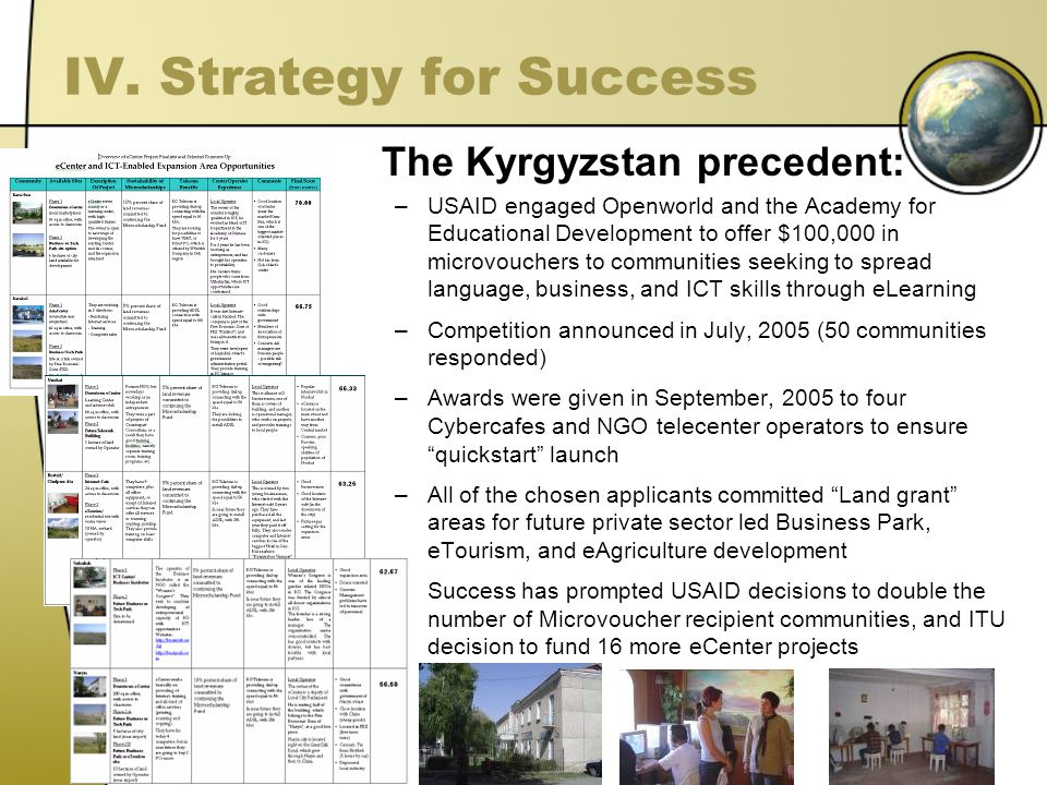 The Kyrgyzstan precedent: –USAID engaged Openworld and the Academy for Educational Development to offer $100,000 in microvouchers to communities seeking to spread language, business, and ICT skills through eLearning –Competition announced in July, 2005 (50 communities responded) –Awards were given in September, 2005 to four Cybercafes and NGO telecenter operators to ensure quickstart launch –All of the chosen applicants committed Land grant areas for future private sector led Business Park, eTourism, and eAgriculture development –Success has prompted USAID decisions to double the number of Microvoucher recipient communities, and ITU decision to fund 16 more eCenter projects IV.