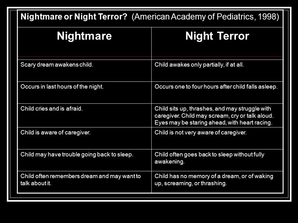 Nightmare or Night Terror.