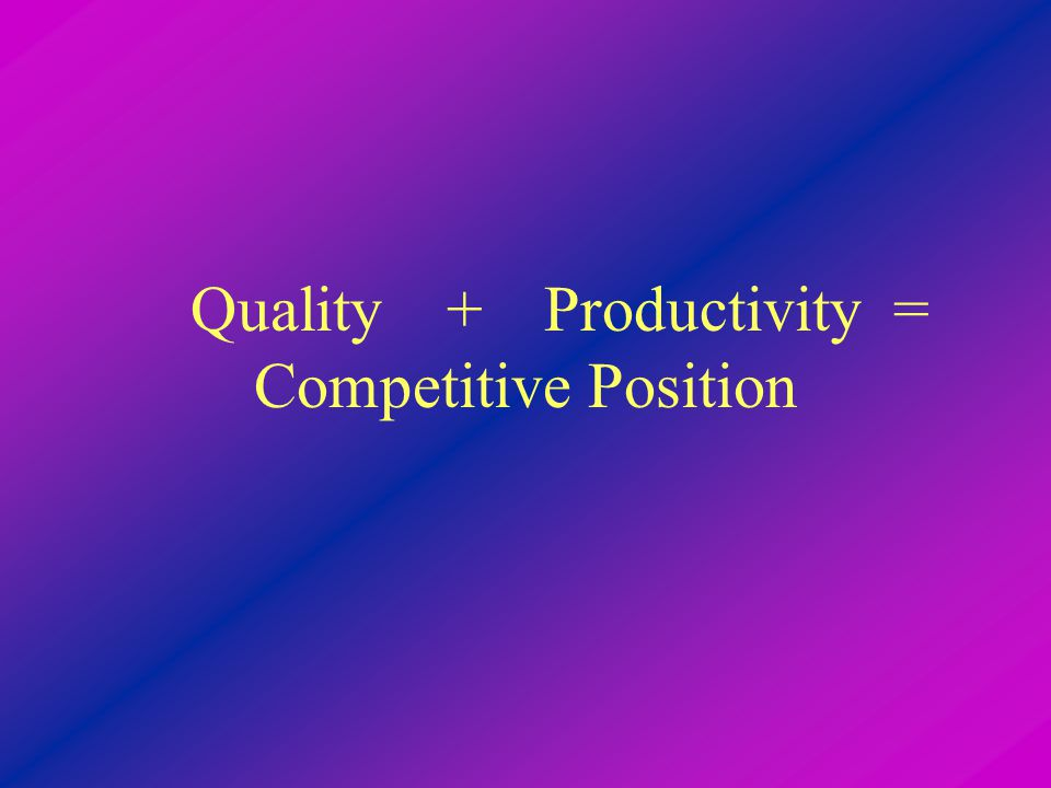 Quality Productivity Competitive Position +=