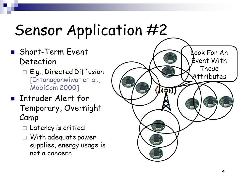 15 B-MAC with PBBF N1 N2 N3 = Transmission Preamble = Reception = Carrier Sensed Busy Preamble D1D2 D1 D2 w/ Pr=(1-p)w/ Pr=pw/ Pr=r w/ Pr=q
