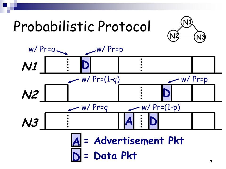 7 Probabilistic Protocol N1 N2 N3 D A = Advertisement Pkt D = Data Pkt DDA N2N1N3 w/ Pr=q w/ Pr=(1-q) w/ Pr=p w/ Pr=(1-p)