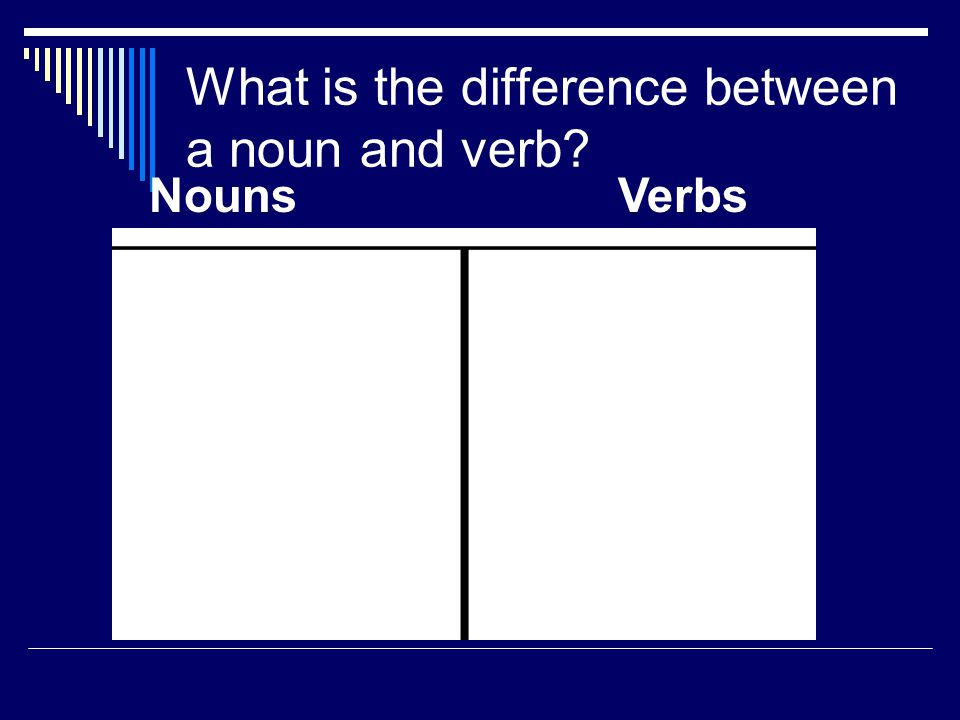 What is the difference between a noun and verb? Nouns Verbs