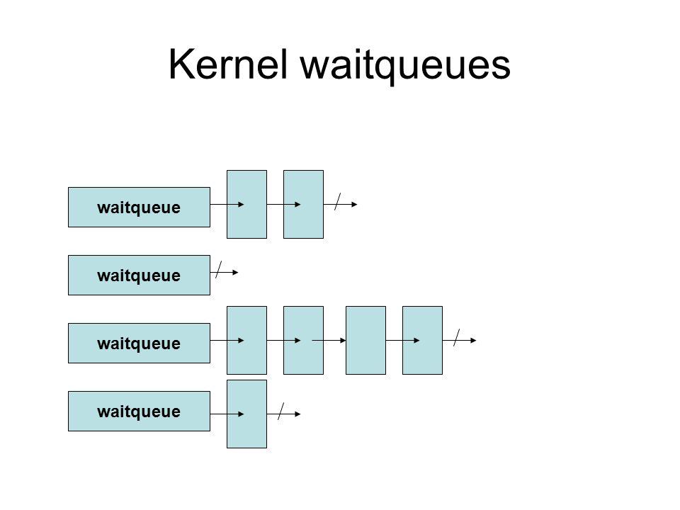 Kernel waitqueues waitqueue
