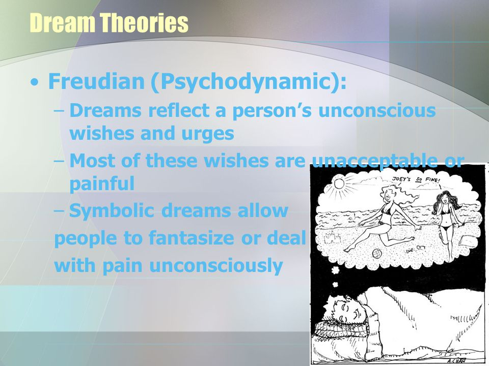 Dream Theories Freudian (Psychodynamic): –Dreams reflect a person's unconscious wishes and urges –Most of these wishes are unacceptable or painful –Sy