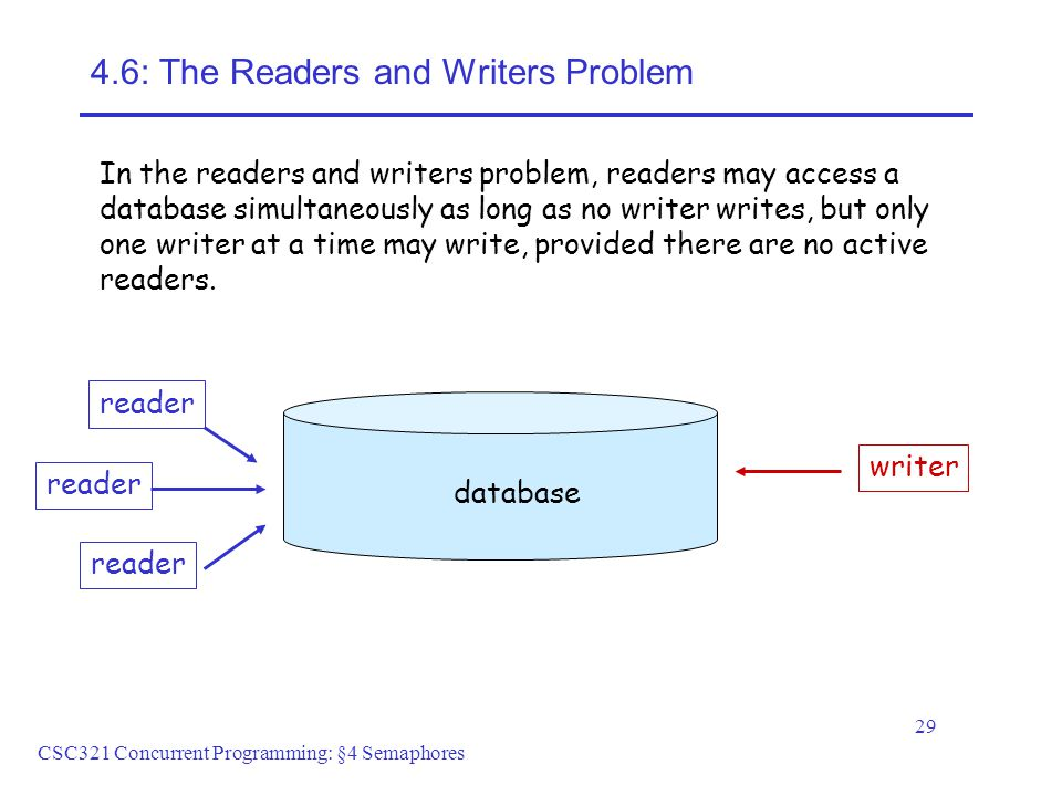 CSC321 Concurrent Programming: §4 Semaphores 29 4.6: The Readers and Writers Problem In the readers and writers problem, readers may access a database simultaneously as long as no writer writes, but only one writer at a time may write, provided there are no active readers.