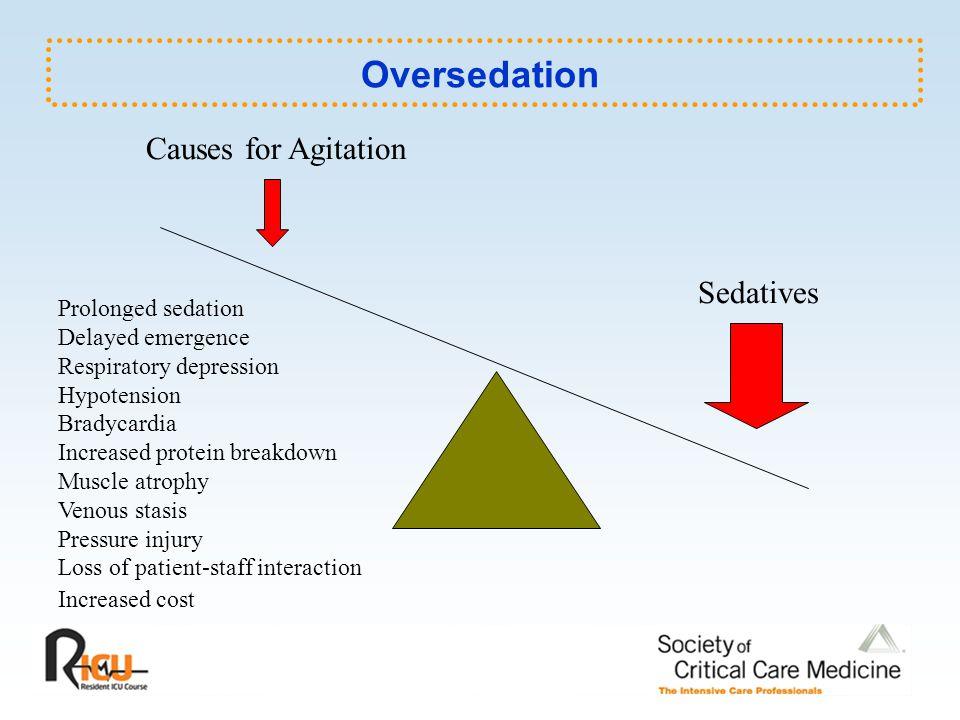 Oversedation Sedatives Causes for Agitation Prolonged sedation Delayed emergence Respiratory depression Hypotension Bradycardia Increased protein brea