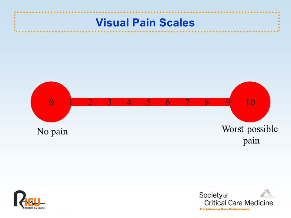 Visual Pain Scales 0 1 2 3 4 5 6 7 8 9 10 No pain Worst possible pain