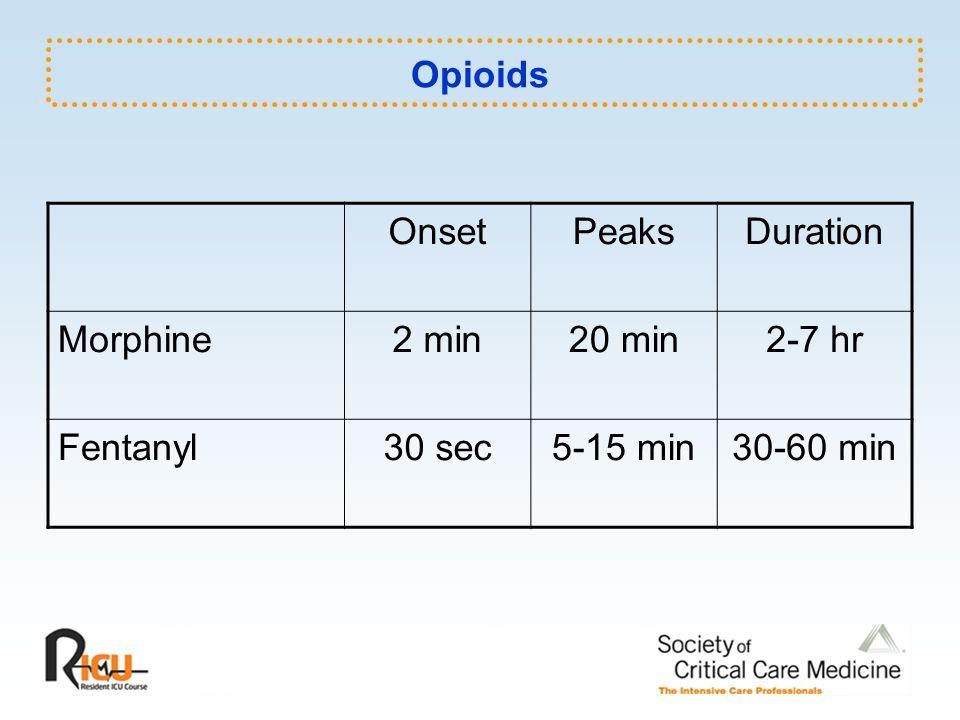 Opioids OnsetPeaksDuration Morphine2 min20 min2-7 hr Fentanyl30 sec5-15 min30-60 min