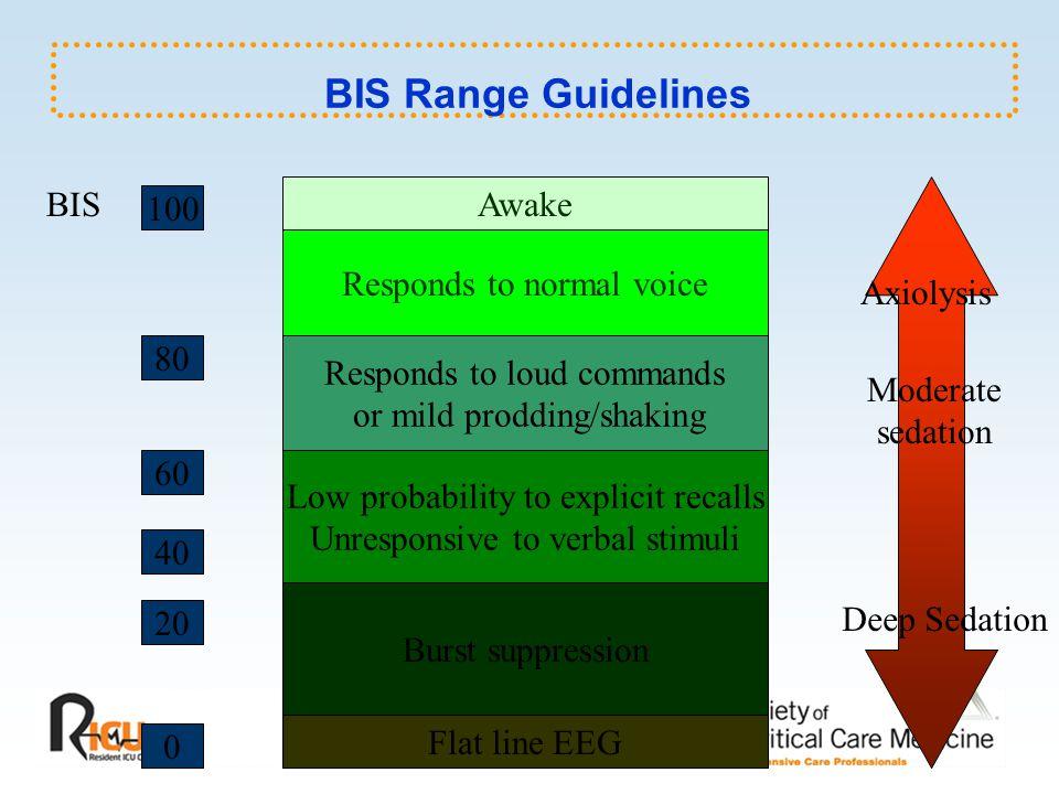 BIS Range Guidelines Awake Responds to loud commands or mild prodding/shaking Low probability to explicit recalls Unresponsive to verbal stimuli Burst