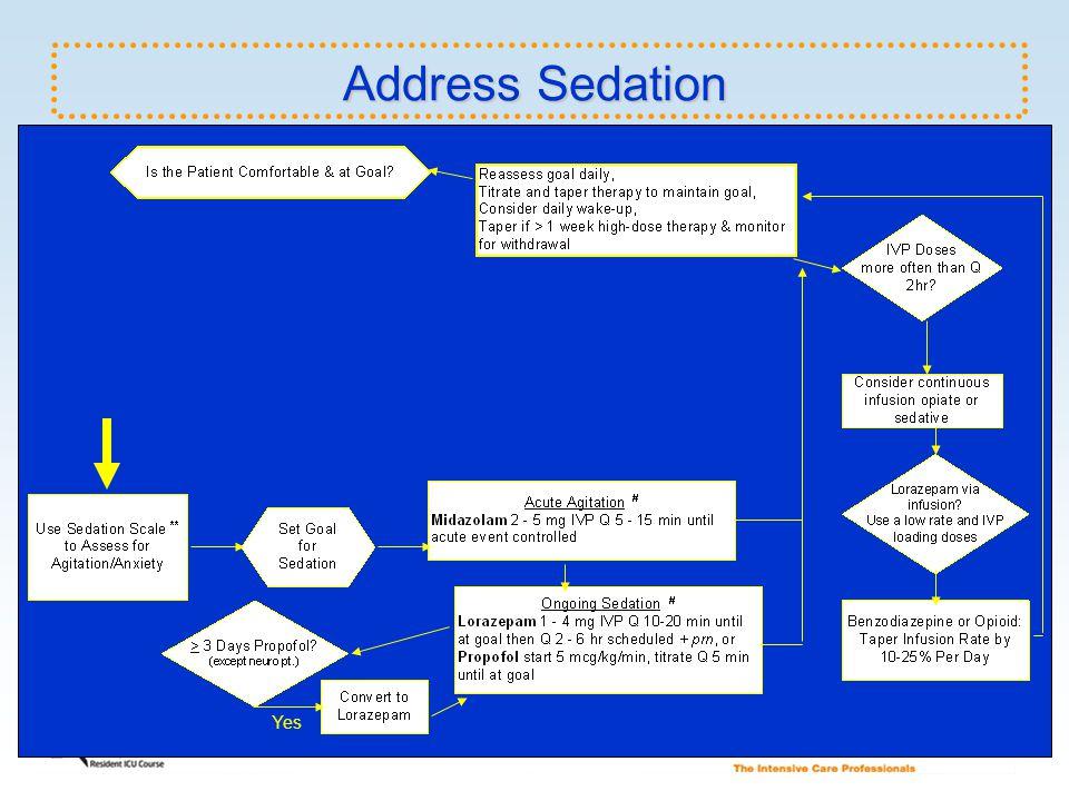 Yes Address Sedation