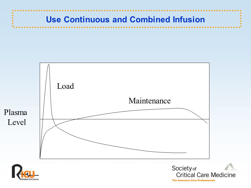 Use Continuous and Combined Infusion Plasma Level Load Maintenance