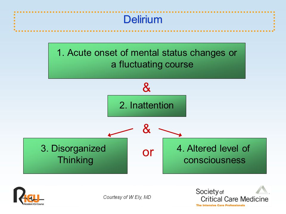 Delirium 1.Acute onset of mental status changes or a fluctuating course & 2. Inattention & or Courtesy of W Ely, MD 3. Disorganized Thinking 4. Altere