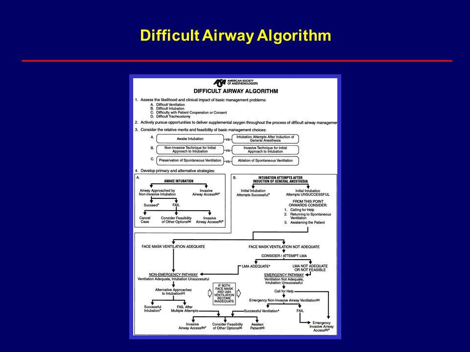 Difficult Airway Algorithm