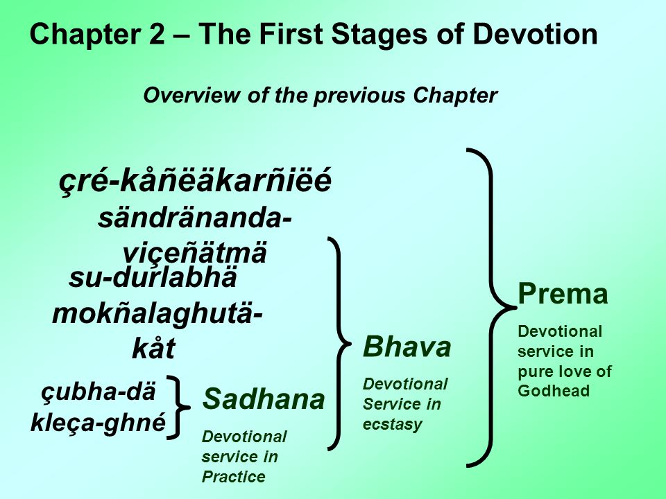 Chapter 2 – The First Stages of Devotion Overview of the previous Chapter çubha-dä kleça-ghné su-durlabhä mokñalaghutä- kåt çré-kåñëäkarñiëé sändränan