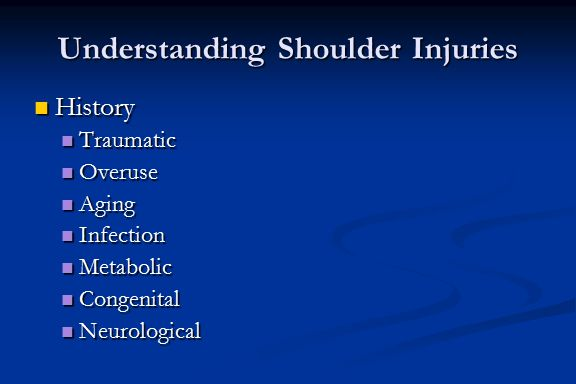 Understanding Shoulder Injuries History History Traumatic Traumatic Overuse Overuse Aging Aging Infection Infection Metabolic Metabolic Congenital Con