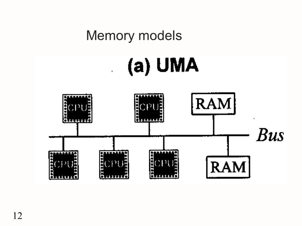 12 Memory models