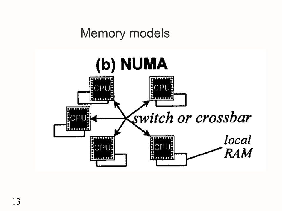 13 Memory models