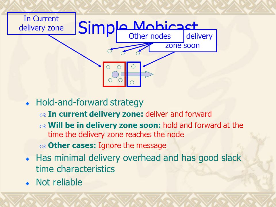 Simple Mobicast Hold-and-forward strategy  In current delivery zone: deliver and forward  Will be in delivery zone soon: hold and forward at the time the delivery zone reaches the node  Other cases: Ignore the message Has minimal delivery overhead and has good slack time characteristics Not reliable In Current delivery zone Will be in delivery zone soon Other nodes