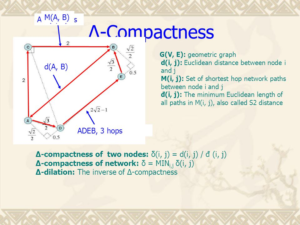 ∆-Compactness G(V, E): geometric graph d(i, j): Euclidean distance between node i and j M(i, j): Set of shortest hop network paths between node i and