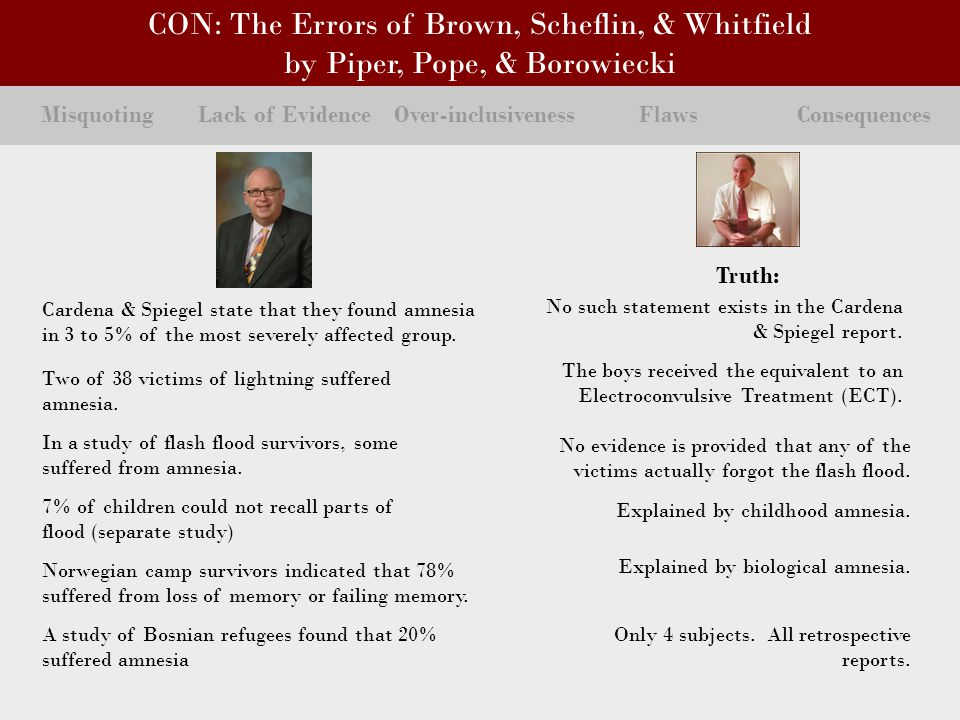 CON: The Errors of Brown, Scheflin, & Whitfield by Piper, Pope, & Borowiecki Misquoting Lack of Evidence Over-inclusiveness Flaws Consequences Cardena & Spiegel state that they found amnesia in 3 to 5% of the most severely affected group.