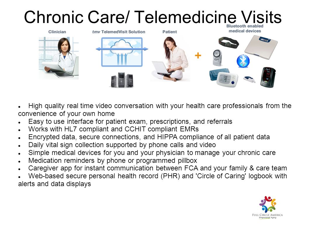 Chronic Care/ Telemedicine Visits High quality real time video conversation with your health care professionals from the convenience of your own home