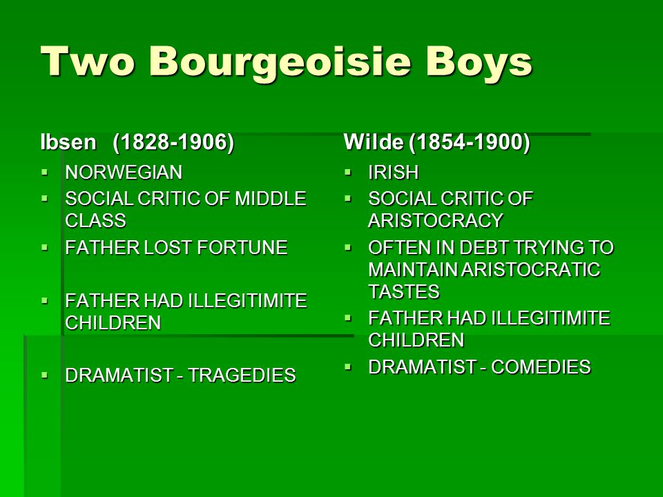 Two Bourgeoisie Boys Ibsen (1828-1906)  NORWEGIAN  SOCIAL CRITIC OF MIDDLE CLASS  FATHER LOST FORTUNE  FATHER HAD ILLEGITIMITE CHILDREN  DRAMATIST - TRAGEDIES Wilde (1854-1900)  IRISH  SOCIAL CRITIC OF ARISTOCRACY  OFTEN IN DEBT TRYING TO MAINTAIN ARISTOCRATIC TASTES  FATHER HAD ILLEGITIMITE CHILDREN  DRAMATIST - COMEDIES