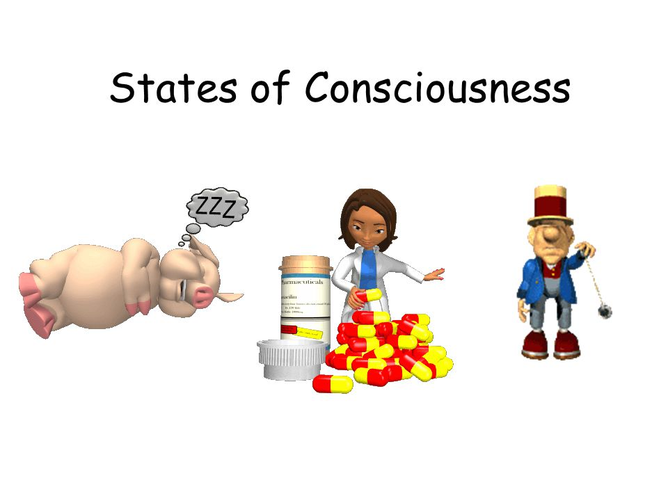 Consciousness – the awareness of ourselves and our environment Sleep Wake Altered States
