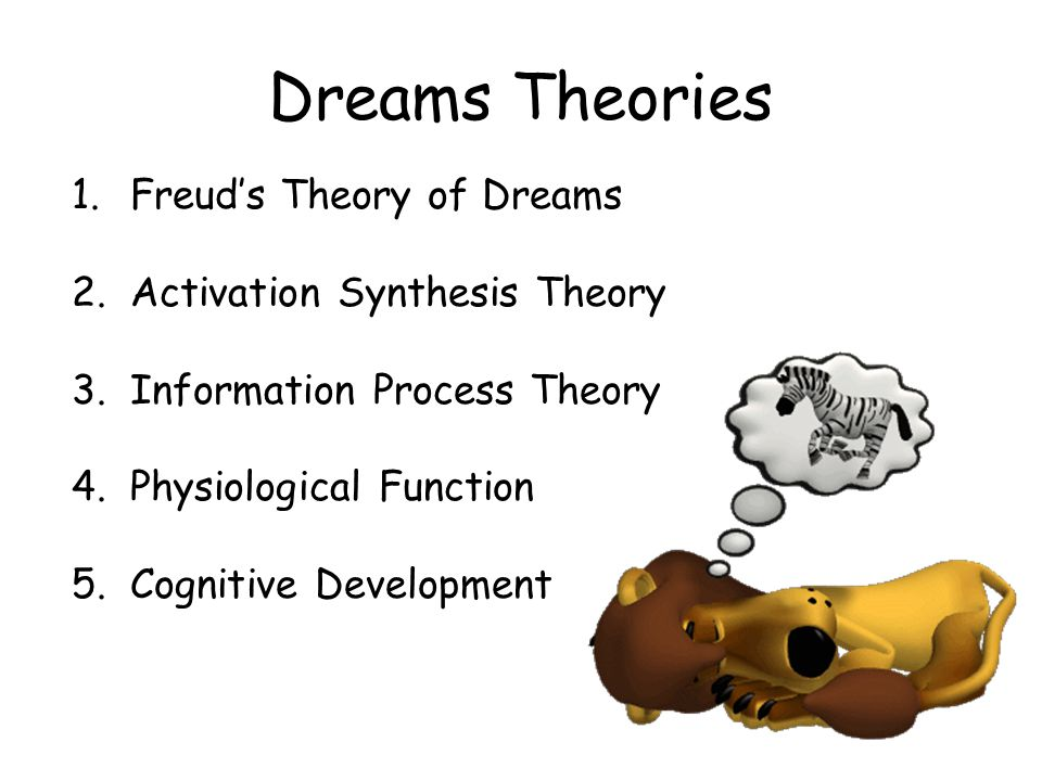 Dreams Theories 1.Freud's Theory of Dreams 2. Activation Synthesis Theory 3. Information Process Theory 4. Physiological Function 5. Cognitive Develop
